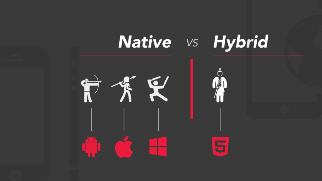 Native vs Hybrid application infobeans