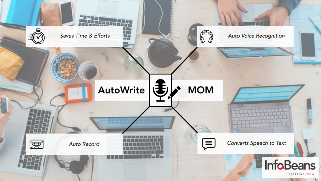 AutoWrite Minutes Of Meeting