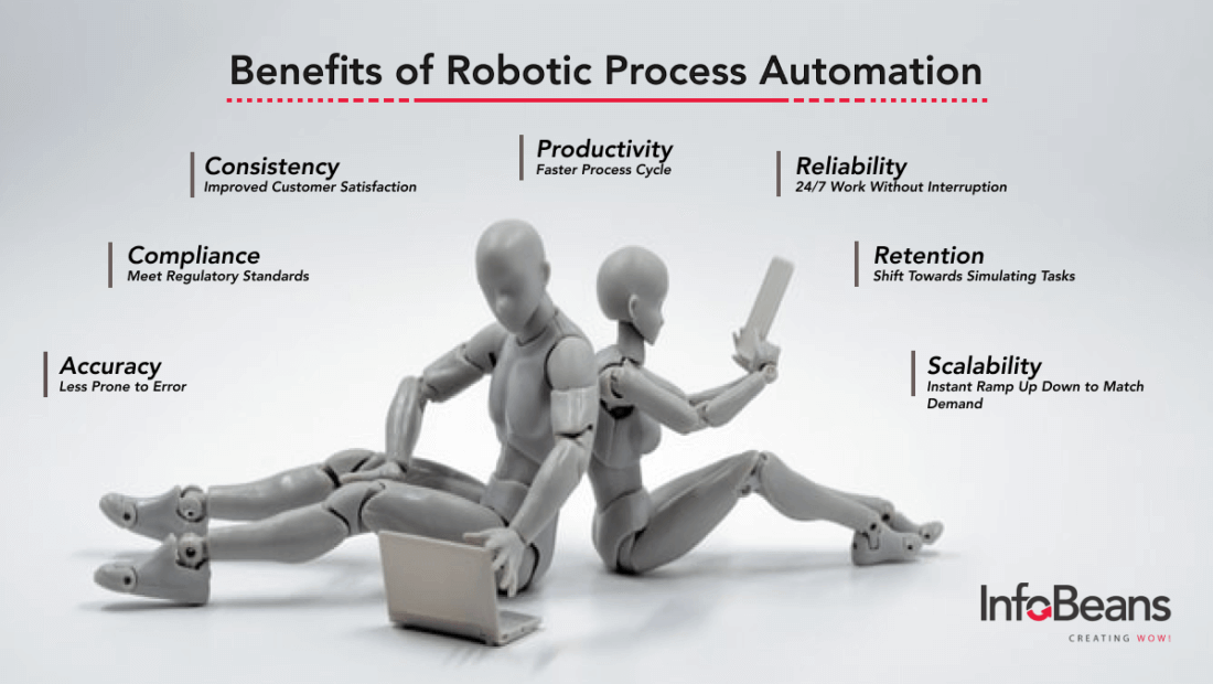 RPA Benefits for Non-Profit Organizations