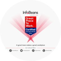 "InfoBeans Certified as a ""Great Place to Work"" 2020"