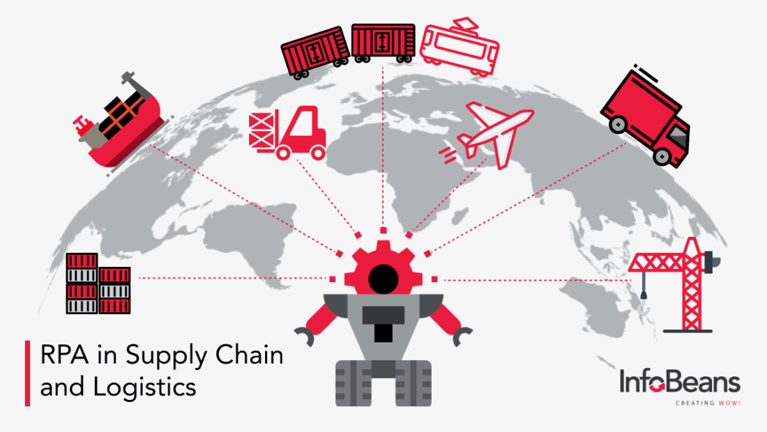 How RPA can streamline Supply Chain and Logistics?