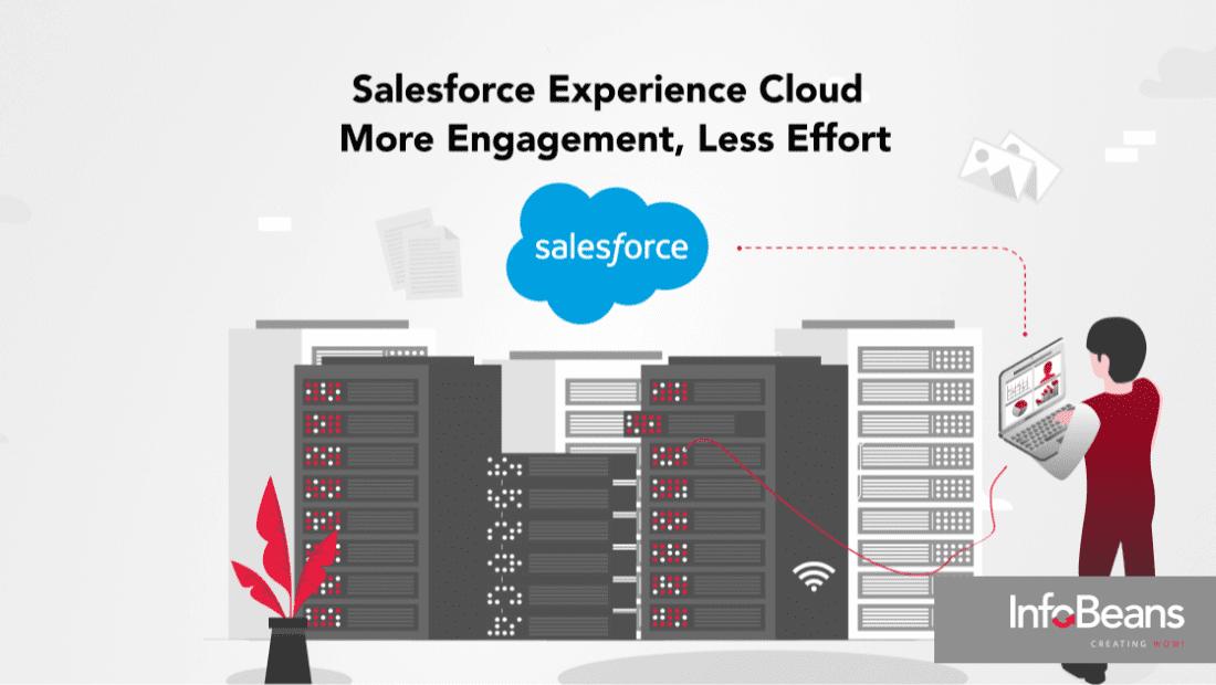 Salesforce Experience Cloud